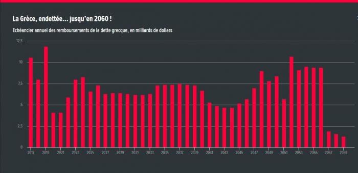La Grèce endettée.JPG